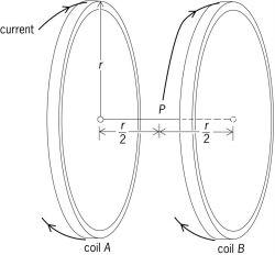 Helmholtz coil formula