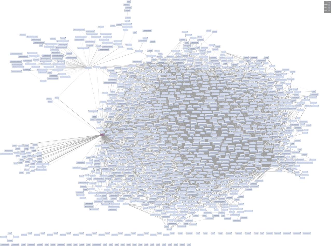 uml component diagram visio 2013 riding lawn mowers in canada dependency java elsavadorla