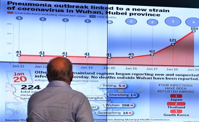 Nsw Investigating Possible Case Of Coronavirus