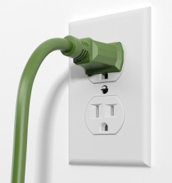 electrical outlet with a green cord plugged in  [ 1200 x 1178 Pixel ]