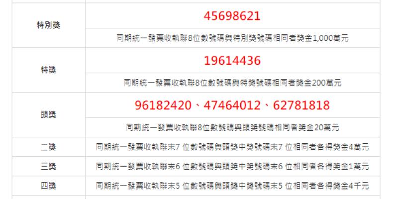 2019(108年)07-08月統一發票中獎號碼.祝大家中大獎啦!--踢小米生活