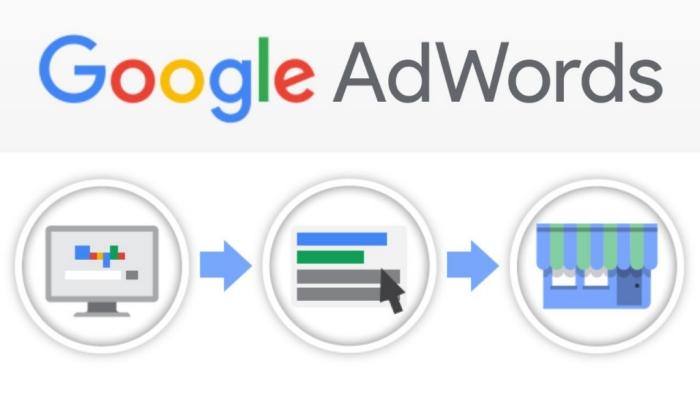 Gg ads là gì? Hướng dẫn cách tạo tài khoản GG ads - Ảnh 1