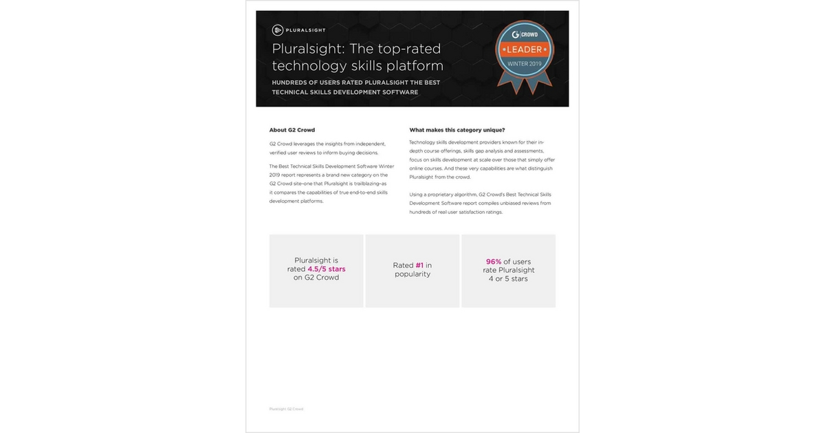 Pluralsight: The Top-Rated Technology Skills Platform Free