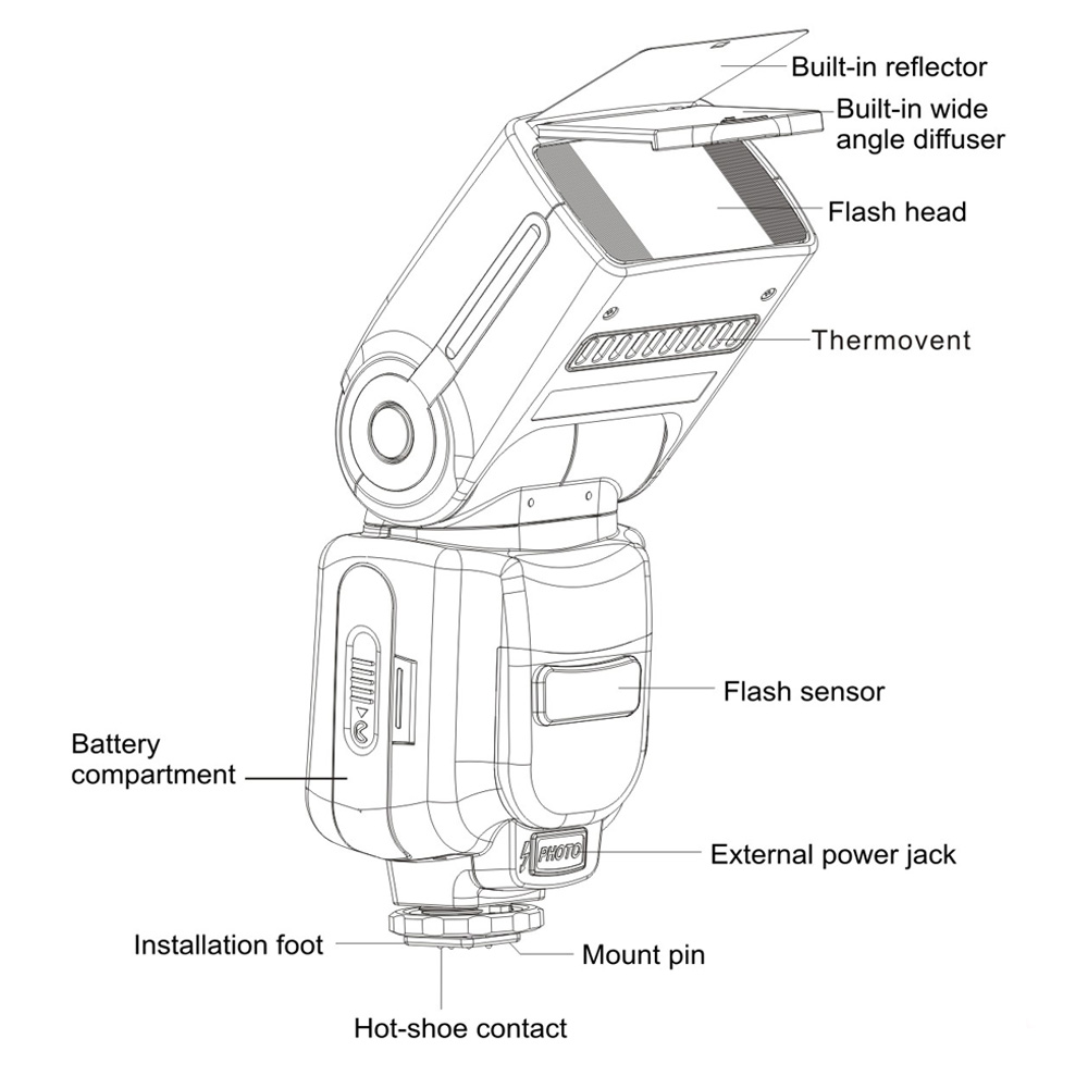 Triopo TR-586EXC Wireless Mode TTL Flash Speedlite for