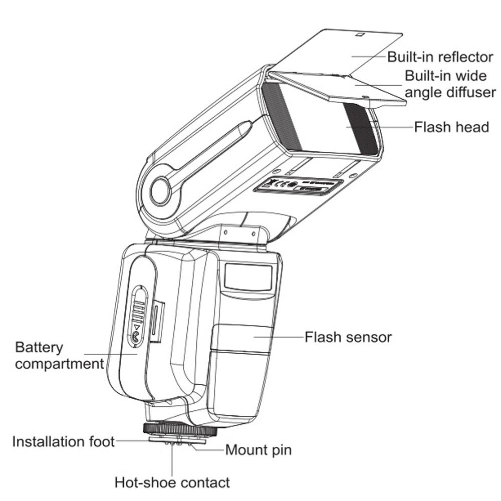 TRIOPO TR-982 II 1/8000 HSS Wireless Master Slave Flash
