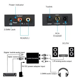digital to analog audio converter toslink and spdif coaxial inputs to analog rca l r and aux 3 5mm jack support headphone outputs sales online tomtop [ 1000 x 1000 Pixel ]