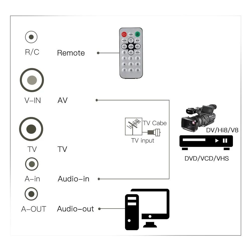 PCI-E Internal TV Tuner Card MPEG Video DVR Capture