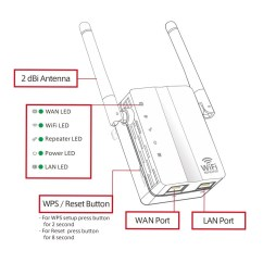 Wireless Extender Diagram Trailer Wiring 6 Way Wd 610u N 300mbps Range 2port Wifi Repeater 802 11n B G Network Routers Expander Signal Booster Ap 2 Antenna Us