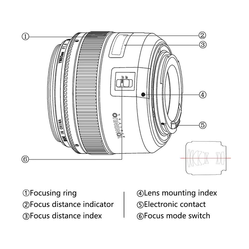 YONGNUO YN85mm f1.8 AF/MF Standard Medium Telephoto Prime