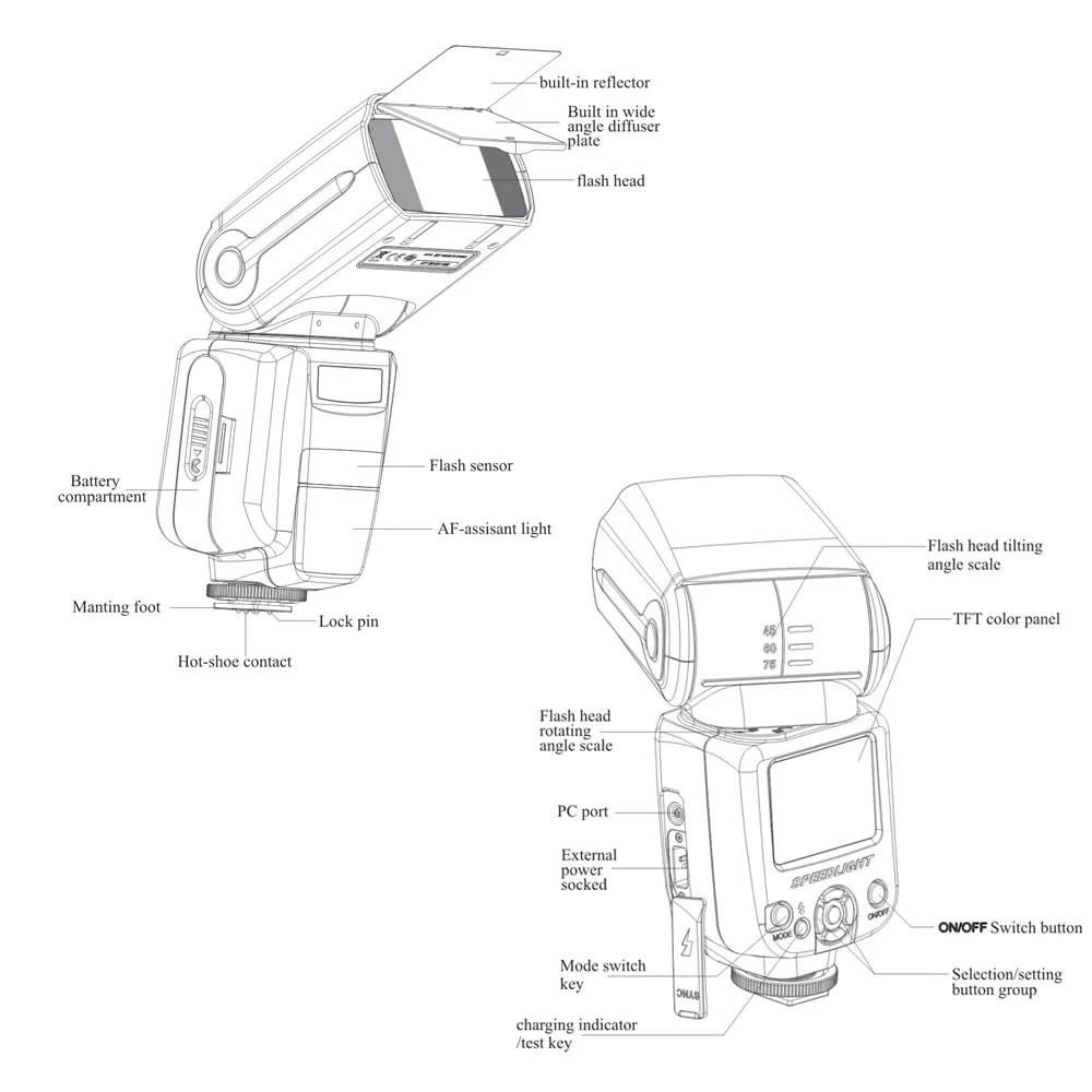 TRIOPO TR-950 Speedlite Flash Light for Nikon Canon Pentax