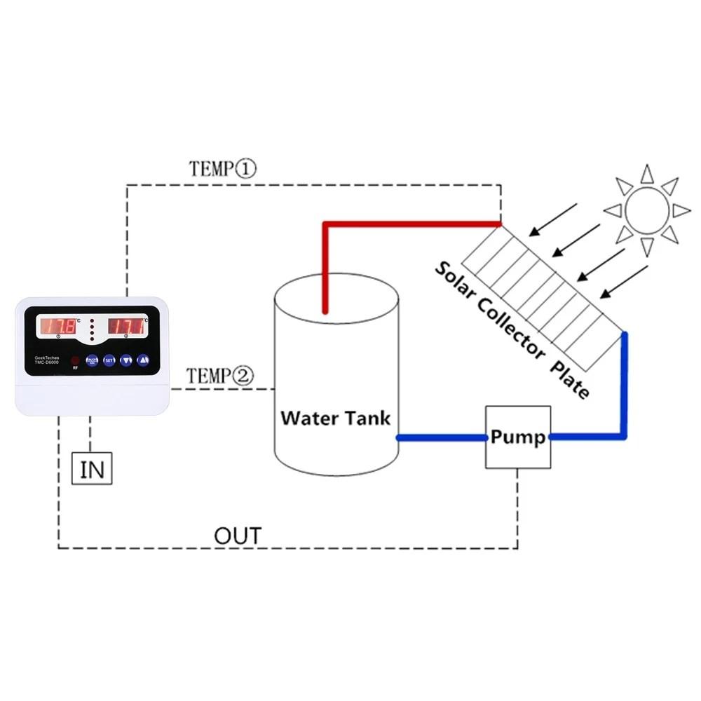 GeekTeches TMC-D6000 Single-circuit LED Digital