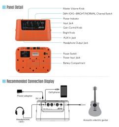 joyo ma 10a mini portable acoustic guitar amplifier speaker [ 1000 x 1000 Pixel ]