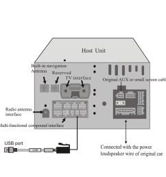 caska 6 2 inch hd digital touch screen car dvd player 2 din car pc on ul  [ 1000 x 1000 Pixel ]