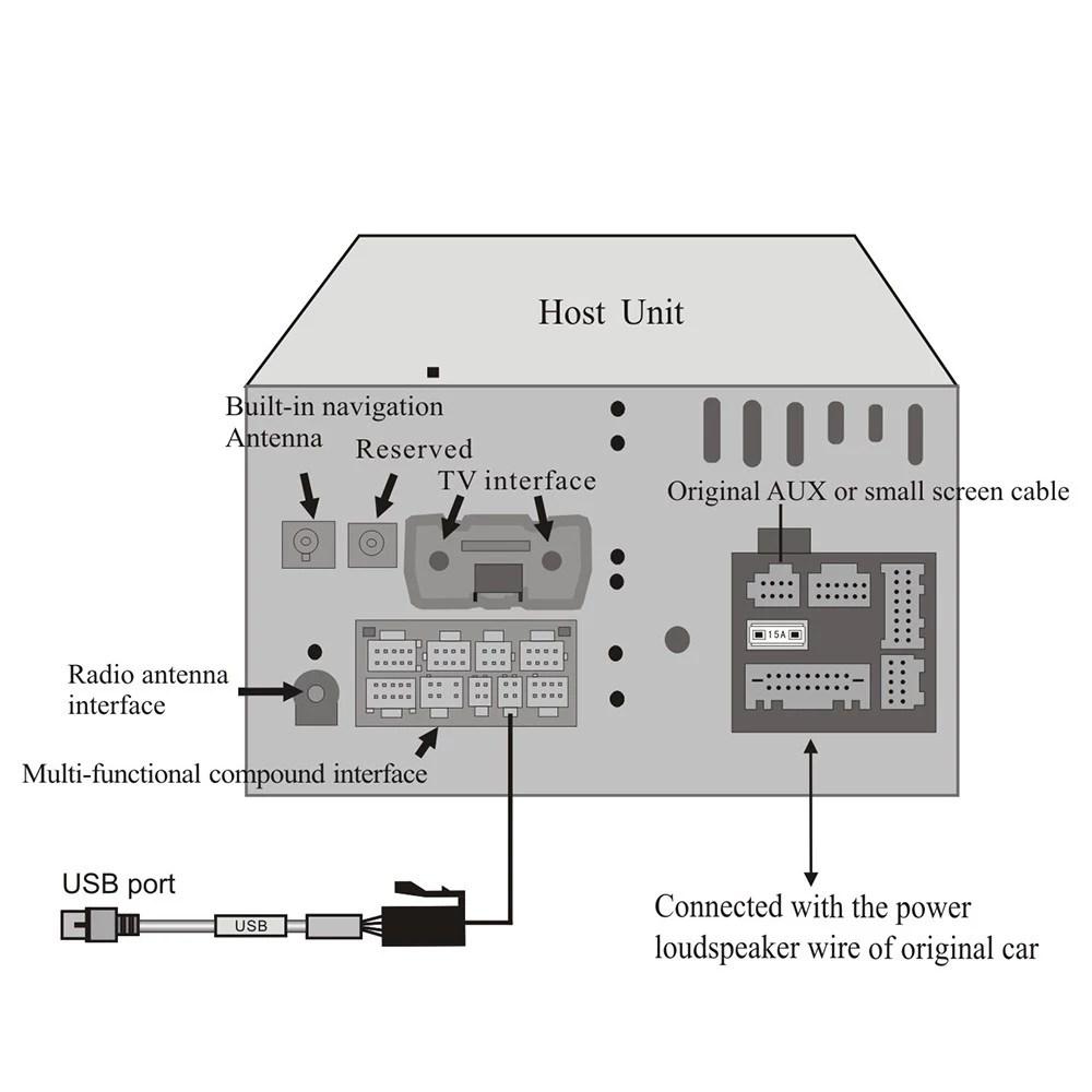 medium resolution of  caska 6 2 inch hd digital touch screen car dvd player 2 din car pc on ul
