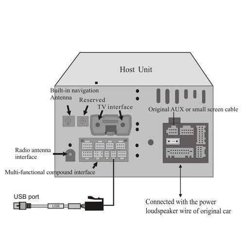 small resolution of  caska 6 2 inch hd digital touch screen car dvd player 2 din car pc on ul