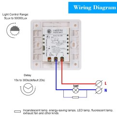 package list 1 infrared motion sensor switch 1 mounting screws 1 user manual [ 1000 x 1000 Pixel ]