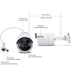 wireless nvr kit security cctv surveillance system wifi home security camera sales online eu plug tomtop [ 1000 x 1000 Pixel ]