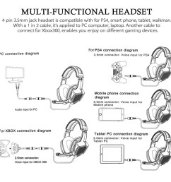 sades sa 920 gaming headphone with mic 3 5mm over ear stereo gaming headset music earphone for desktop notebook laptop sales online tomtop [ 1000 x 1000 Pixel ]