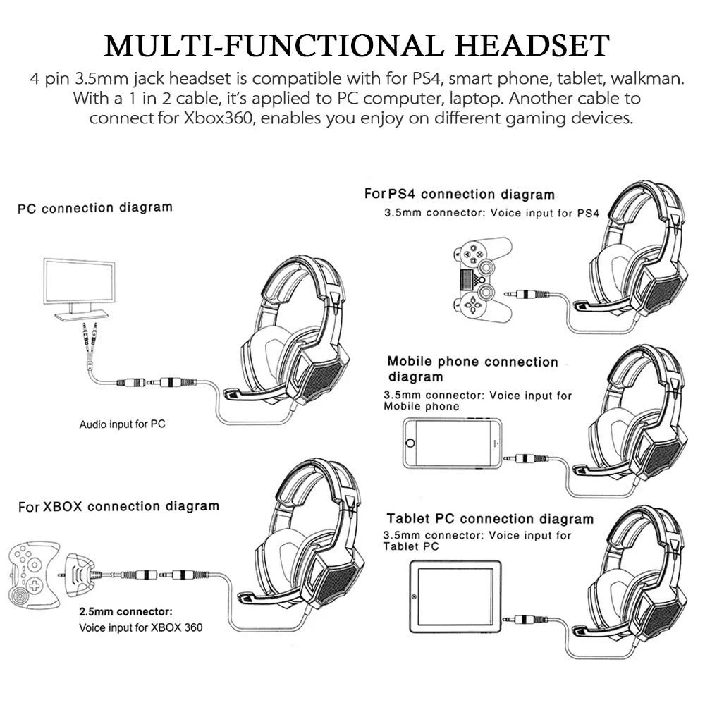 medium resolution of sades sa 920 gaming headphone with mic 3 5mm over ear stereo gaming headset music earphone for desktop notebook laptop sales online tomtop