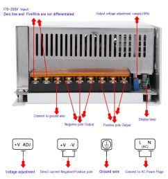 ac 170 250v to dc 12v 50a 600w voltage transformer switch power supply for led strip [ 1000 x 1000 Pixel ]