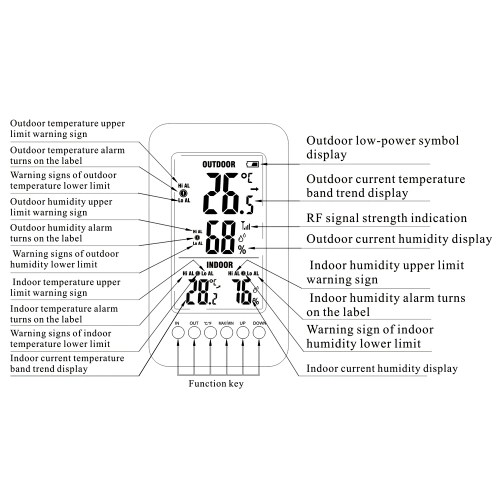 LCD Digital Wireless Indoor/Outdoor Thermometer Hygrometer