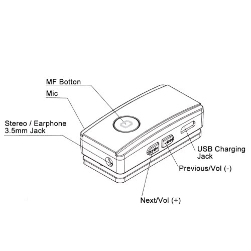 Mini Music Play Phone Call Bluetooth Audio Receiver