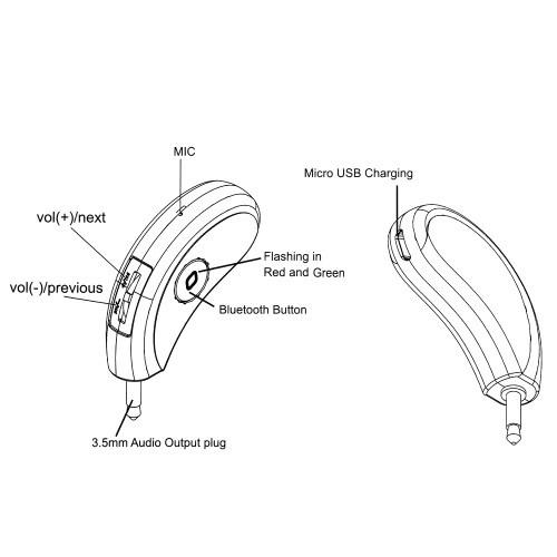 Car Hands-Free Music Play Bluetooth Audio Receiver