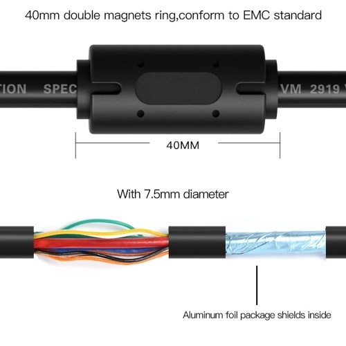 VENTION 5 Meter 1080P HD VGA Male to VGA Male Extension Line 15-Pin Cable 49FT Connectors 3+6 Double Magnetic Rings for Video Computer TV Projector