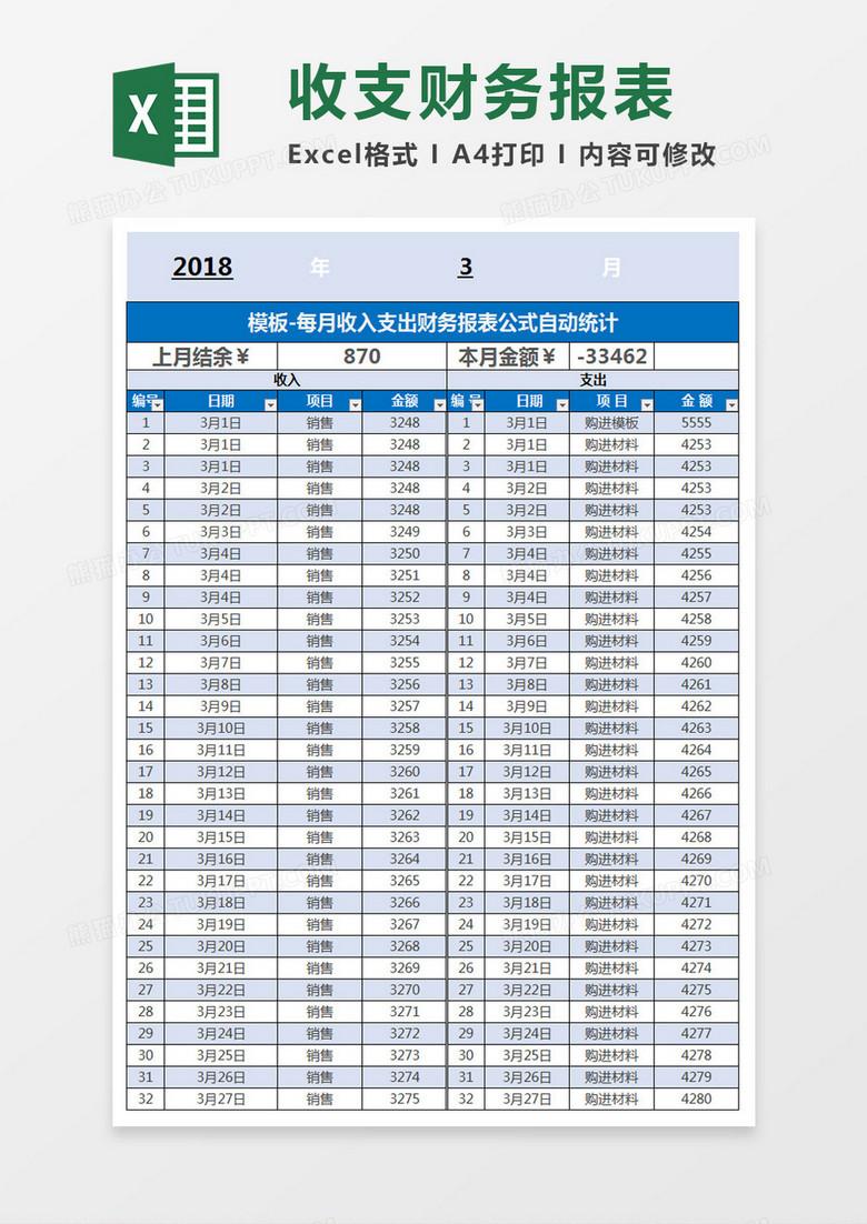 每月收入支出財務報表公式自動統計表格Excel模板下載_xlsx格式_熊貓辦公