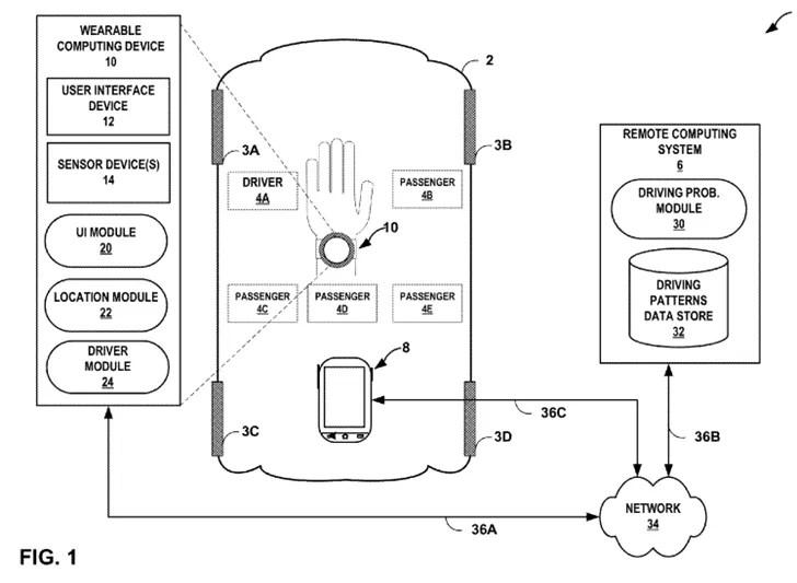 Google brevetta un sistema per il riconoscimento dei