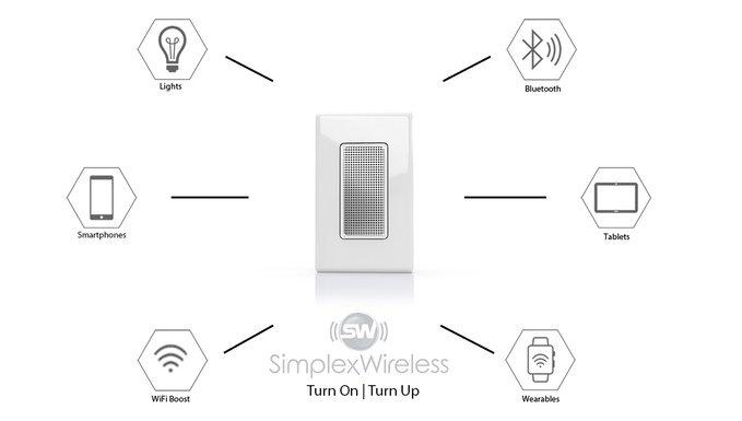 TurnUp porta la musica in ogni stanza della vostra casa