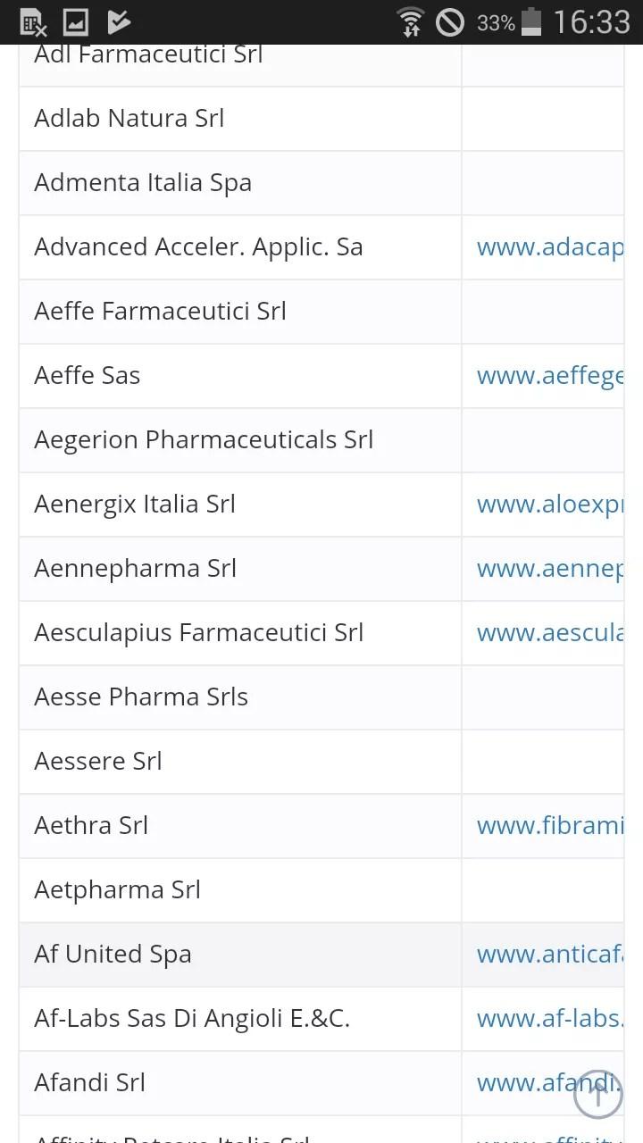 L'app Prontuario Farmaceutico contiene oltre ventimila