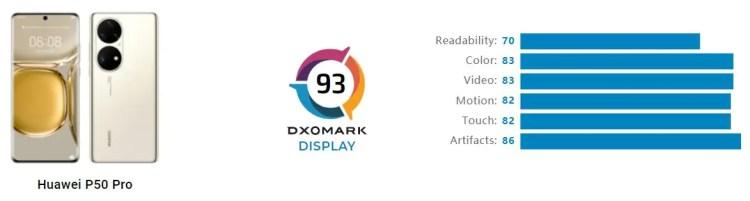 Huawei P50 Pro display DxOMark