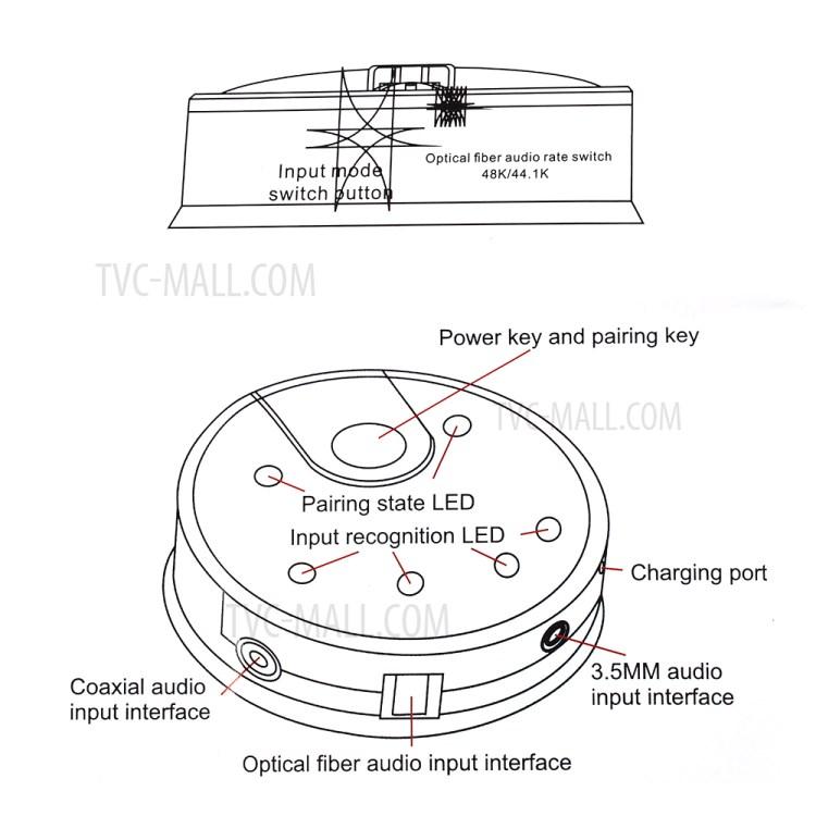 TX12 Wireless Audio Transmitter Optical Fiber Coaxial 3