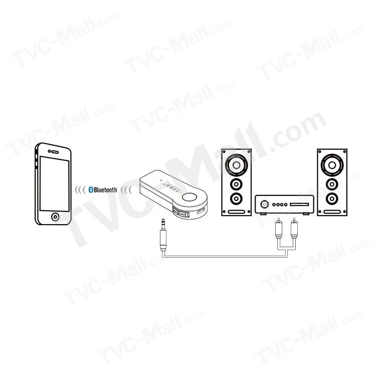 EDUP Car Bluetooth 4.1 Music Receiver Built-in Mic EP