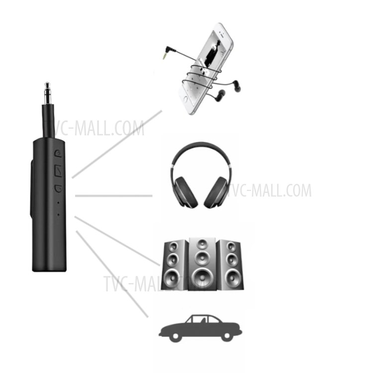 Clip-on 3.5mm Jack Bluetooth Adapter Car/Home Audio