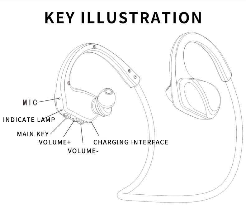 ZEALOT H6 Sports Bluetooth Earphone Sweat-proof Wireless