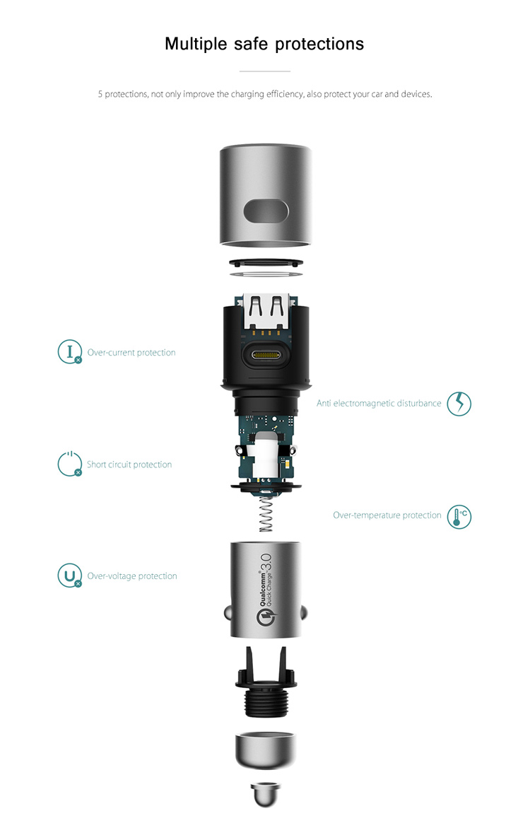 Stylish XIAOMI Fast Charging Version Dual USB Port Type-C