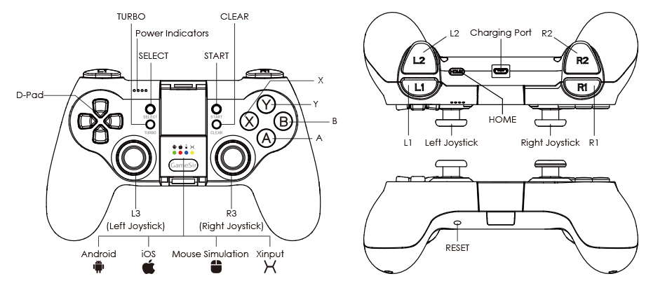 GameSir T1 Bluetooth Wireless Controller Android Gamepad