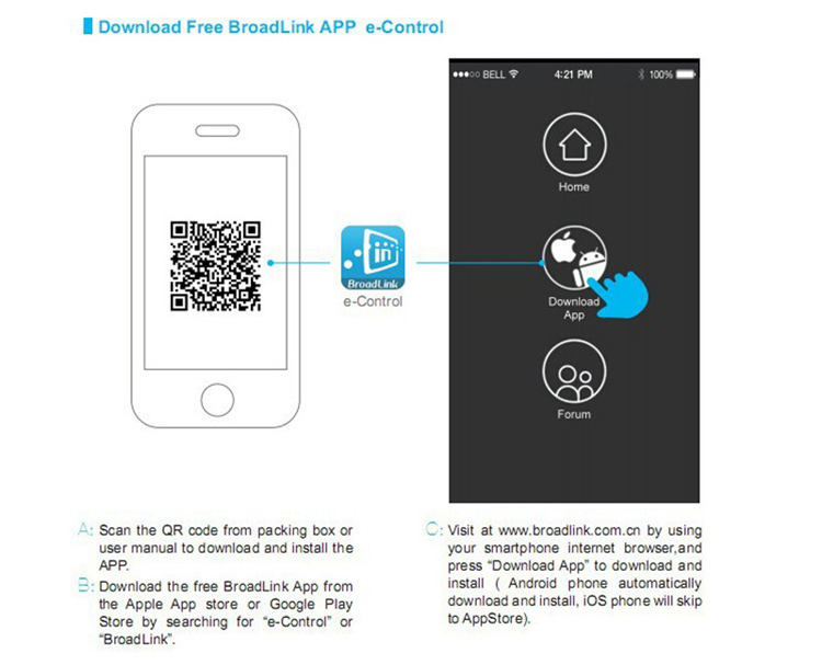 BROADLINK RM Pro e-Remote Wi-Fi Smart Home Control IR+RF