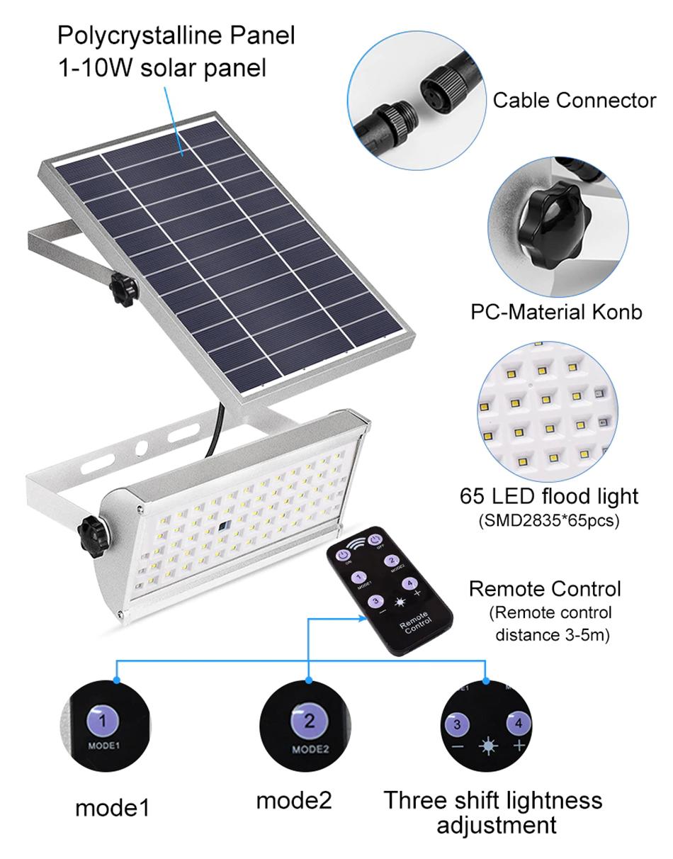 12w 65 led outdoor solar light 1500lm