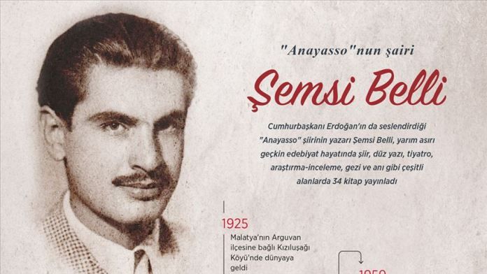 'Anayasso'nun şairi: Şemsi Belli
