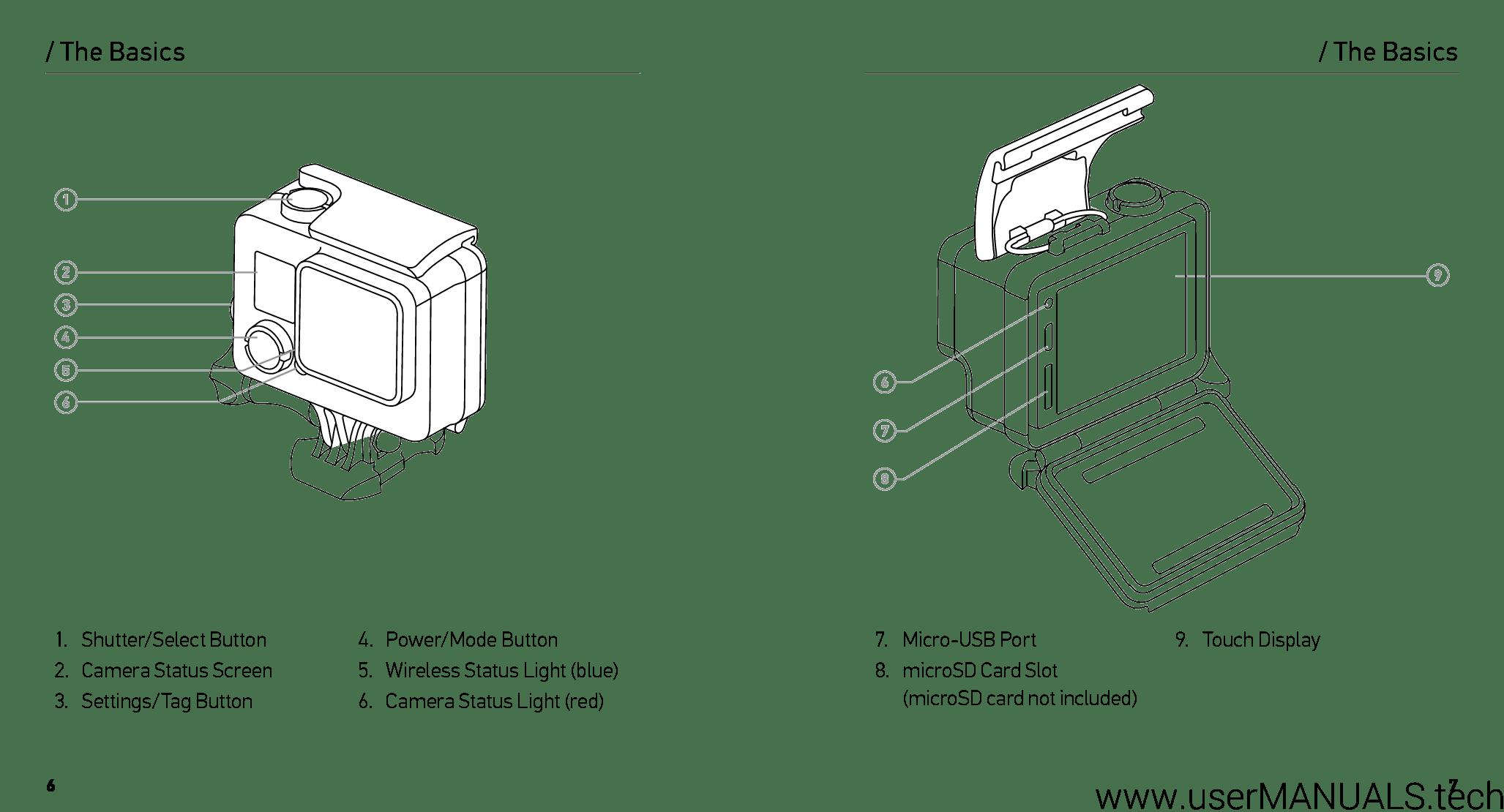 GoPro Hero Plus Lcd User Manual