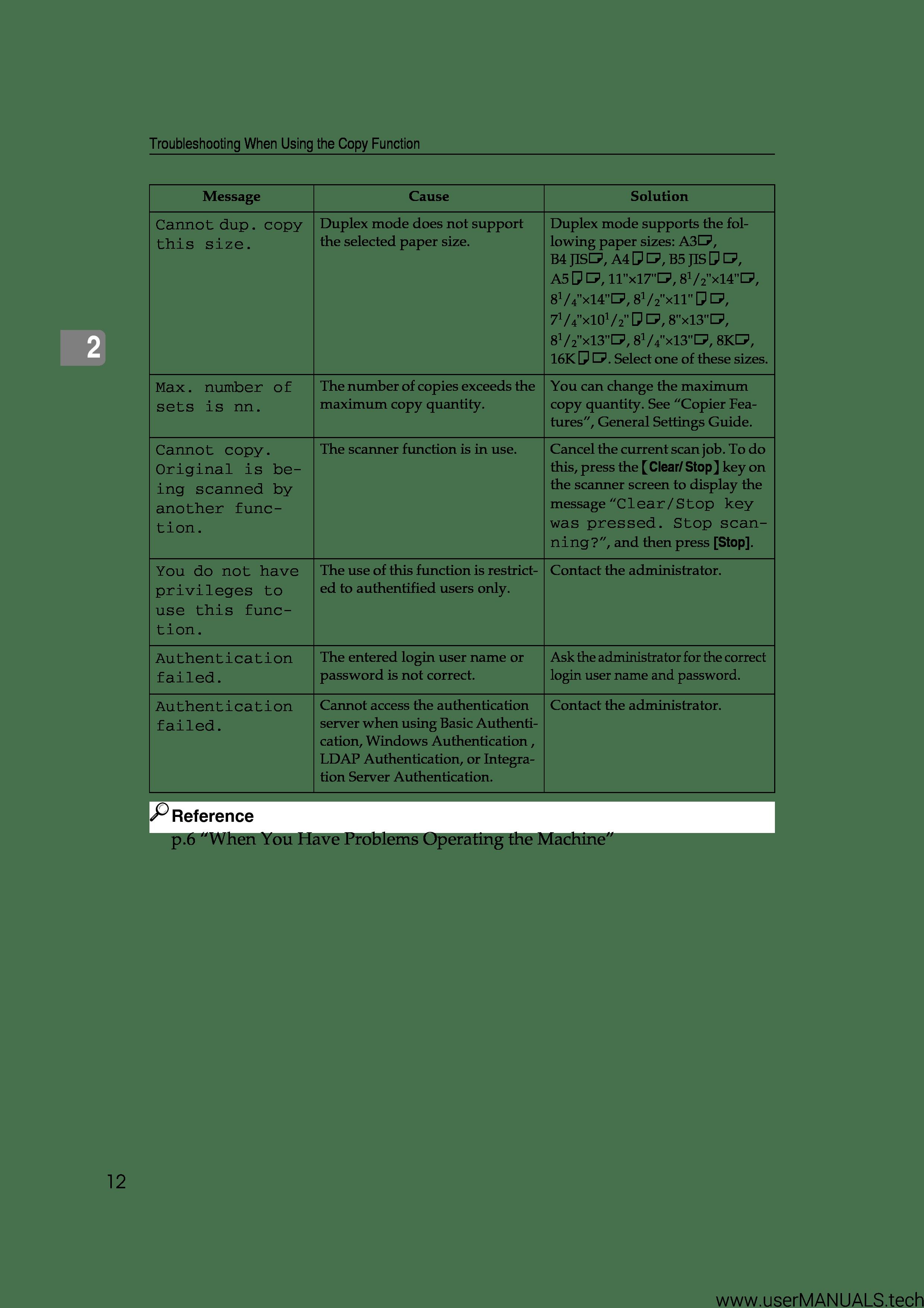 Ricoh Mp 2000 Service Manual, Page: 2