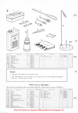 Brother Cm2-b931-1 Manual