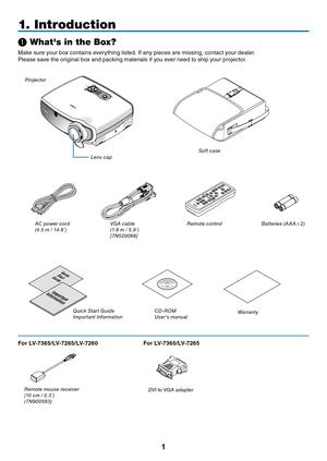 Canon Projector LV-7265 User Manual