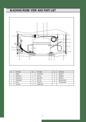 Daewoo Fr 147 Service Manual