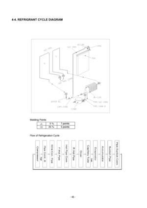 Daewoo Frs 2021 Service Manual