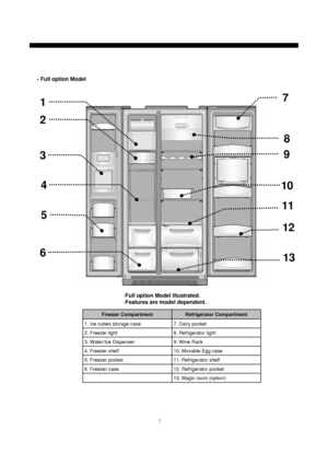 Daewoo Frs U20 Service Manual