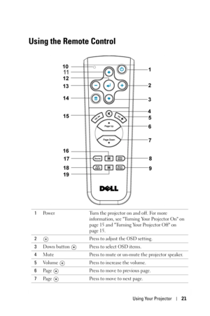 Dell 2400MP Projector User Manual